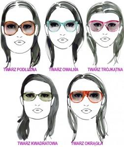 TYPY-TWARZY-jak-dobrac-okulary-przeciwsloneczne